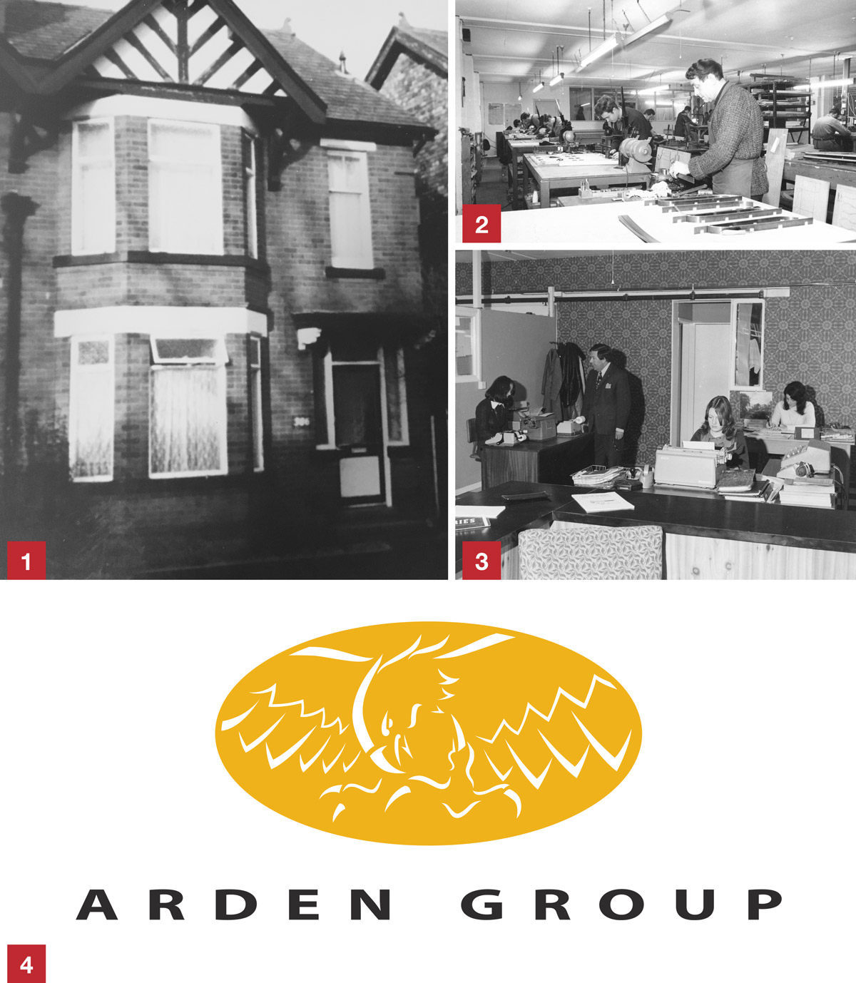 Histry of Arden Software 1960